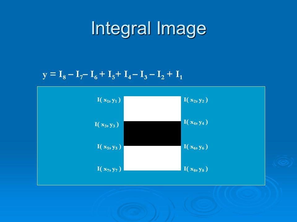 Integral Image I( x 1, y 1 ) I( x 3, y 3 ) I( x 2, y 2 ) I( x 4, y 4 ) I( x 6, y 6 )I( x 5, y 5 ) I( x 7, y 7 )I( x 8, y 8 ) y = I 8 – I 7 – I 6 + I 5