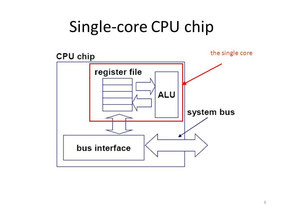 6 Single-core CPU chip the single core