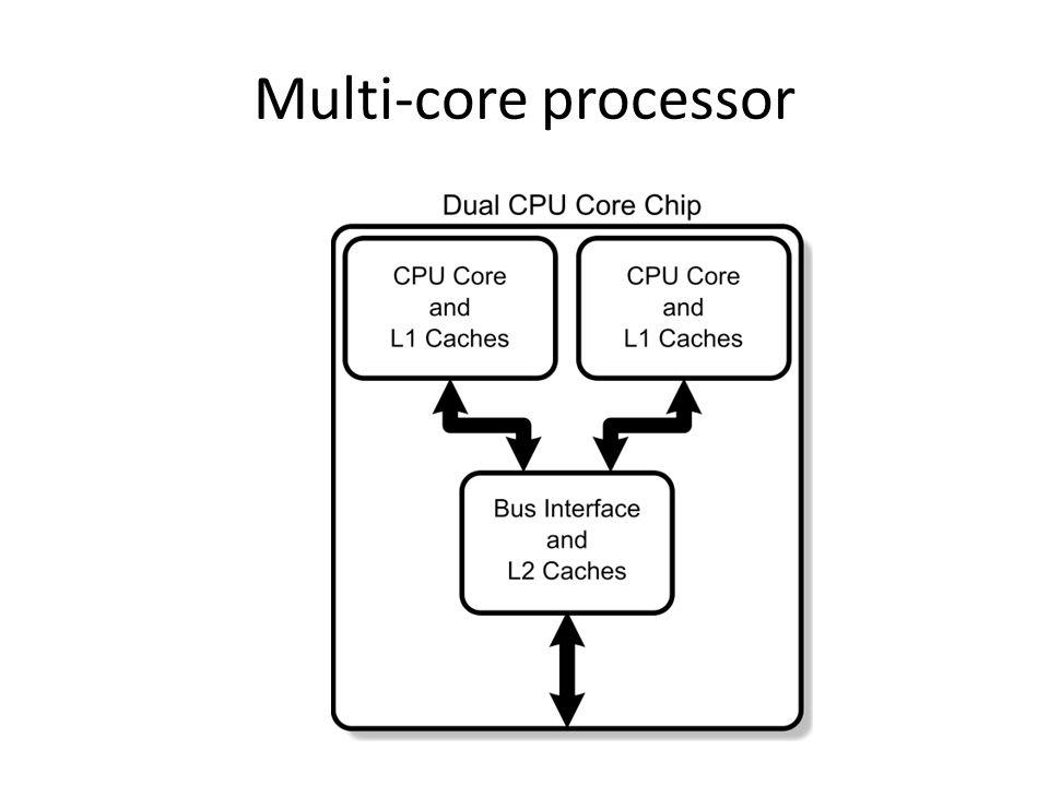 Multi-core processor