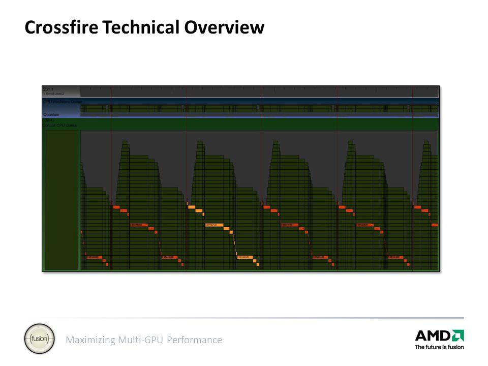 Maximizing Multi-GPU Performance Crossfire Technical Overview