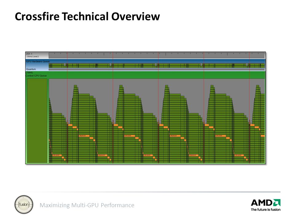 Maximizing Multi-GPU Performance Crossfire Profiling  Make sure to be GPU bound.