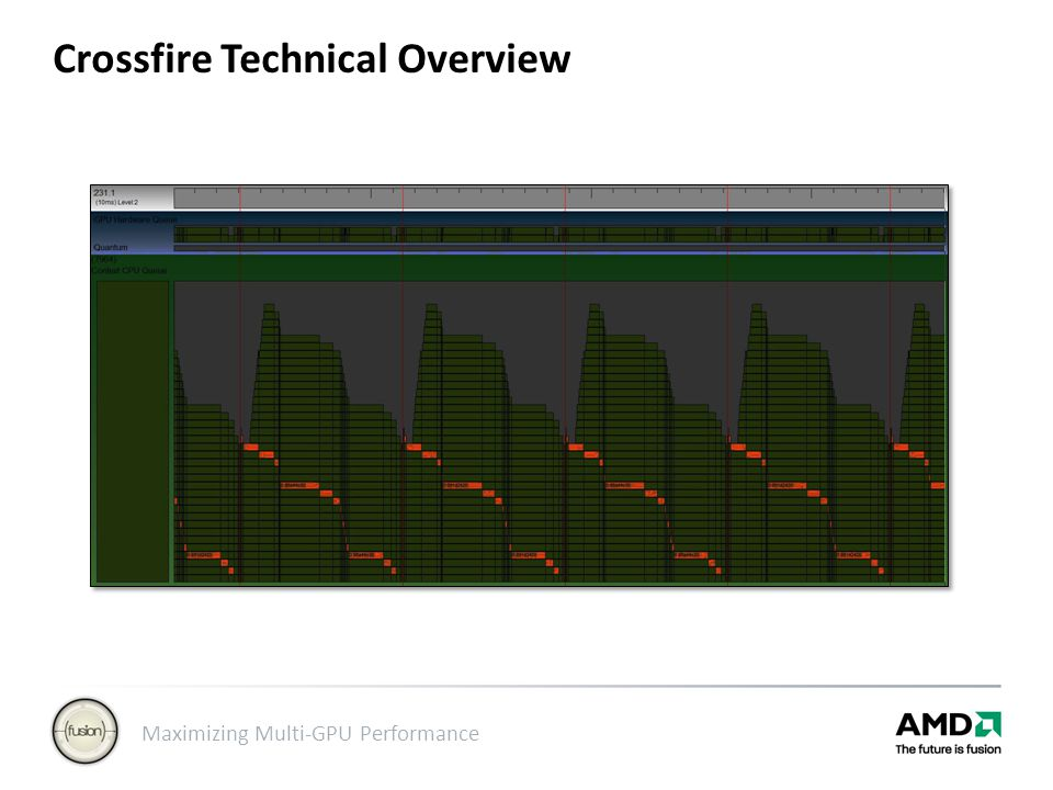 Maximizing Multi-GPU Performance Interframe Dependencies  When are interframe dependencies a problem.