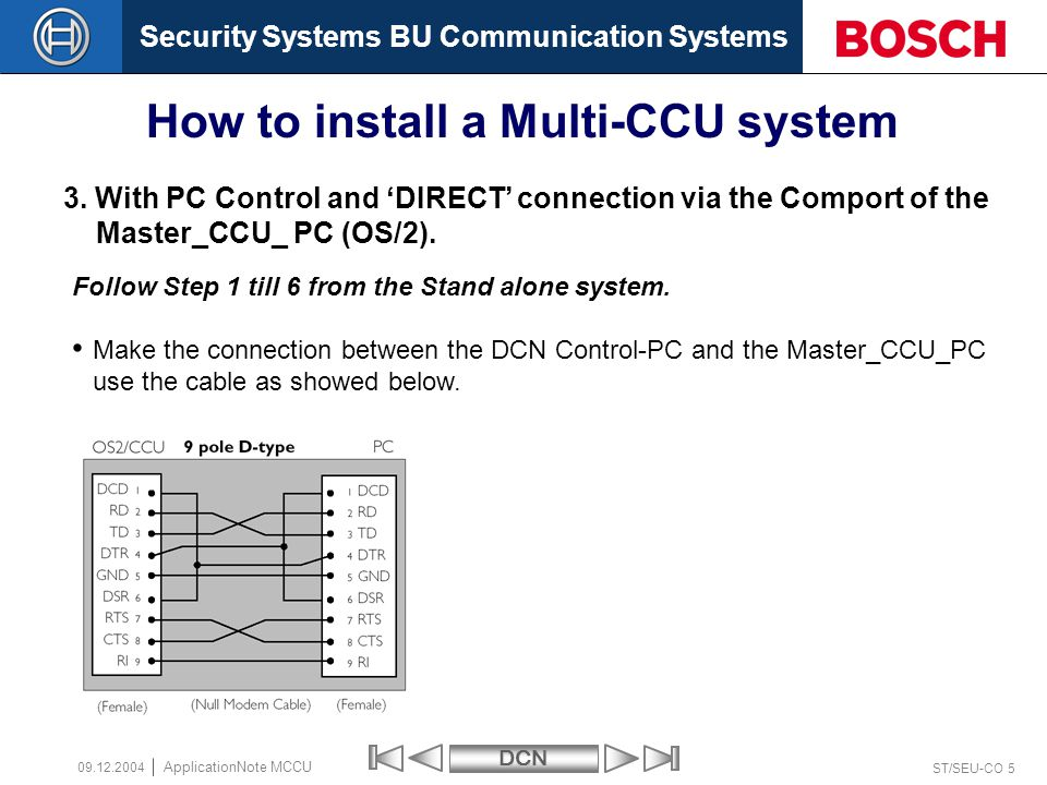 Security Systems BU Communication SystemsDCN ST/SEU-CO 5 ApplicationNote MCCU 09.12.2004 3.