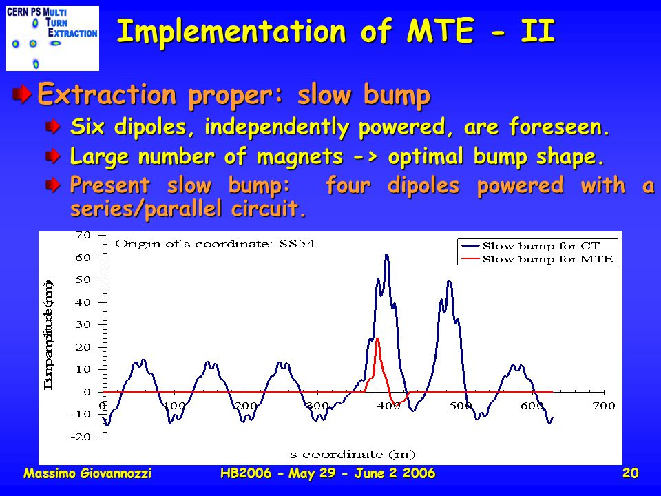 Massimo GiovannozziHB2006 - May 29 - June 2 200620 Implementation of MTE - II Extraction proper: slow bump Six dipoles, independently powered, are foreseen.