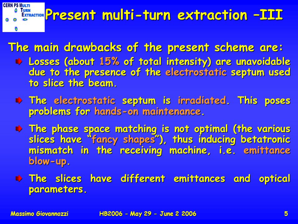 Massimo GiovannozziHB2006 - May 29 - June 2 20065 Present multi-turn extraction –III The main drawbacks of the present scheme are: Losses (about 15% of total intensity) are unavoidable due to the presence of the electrostatic septum used to slice the beam.