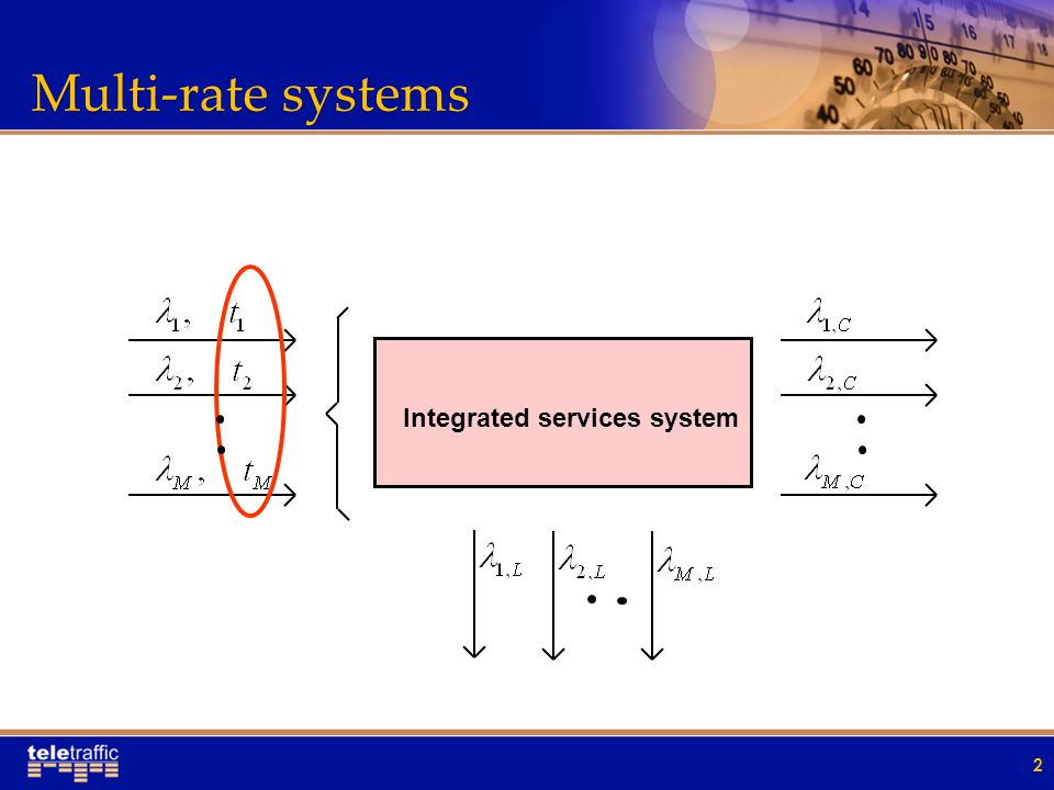 Multi-rate systems 2 Integrated services system