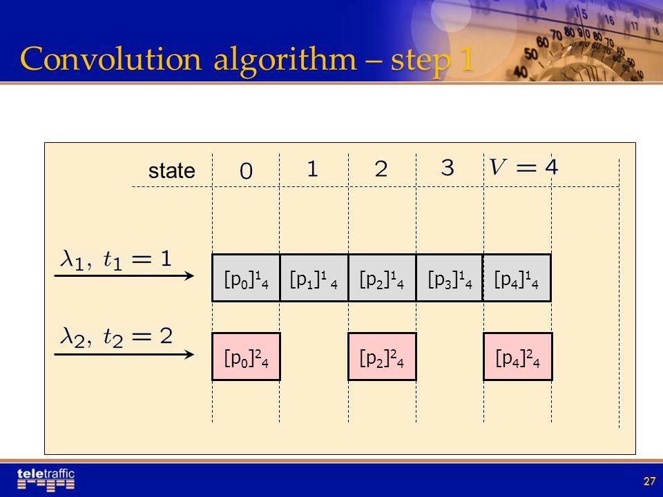Convolution algorithm – step 1 27 [p 0 ] 1 4 [p 1 ] 1 4 [p 2 ] 1 4 [p 3 ] 1 4 [p 4 ] 1 4 [p 0 ] 2 4 [p 2 ] 2 4 [p 4 ] 2 4 state