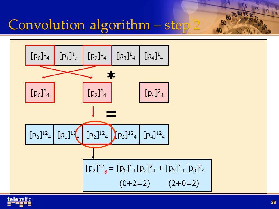 Convolution algorithm – step 2 28 [p 3 ] 1 4 [p 1 ] 1 4 [p 0 ] 1 4 [p 2 ] 1 4 [p 4 ] 1 4 * [p 0 ] 2 4 [p 2 ] 2 4 [p 4 ] 2 4 [p 0 ] 12 4 [p 3 ] 12 4 [p