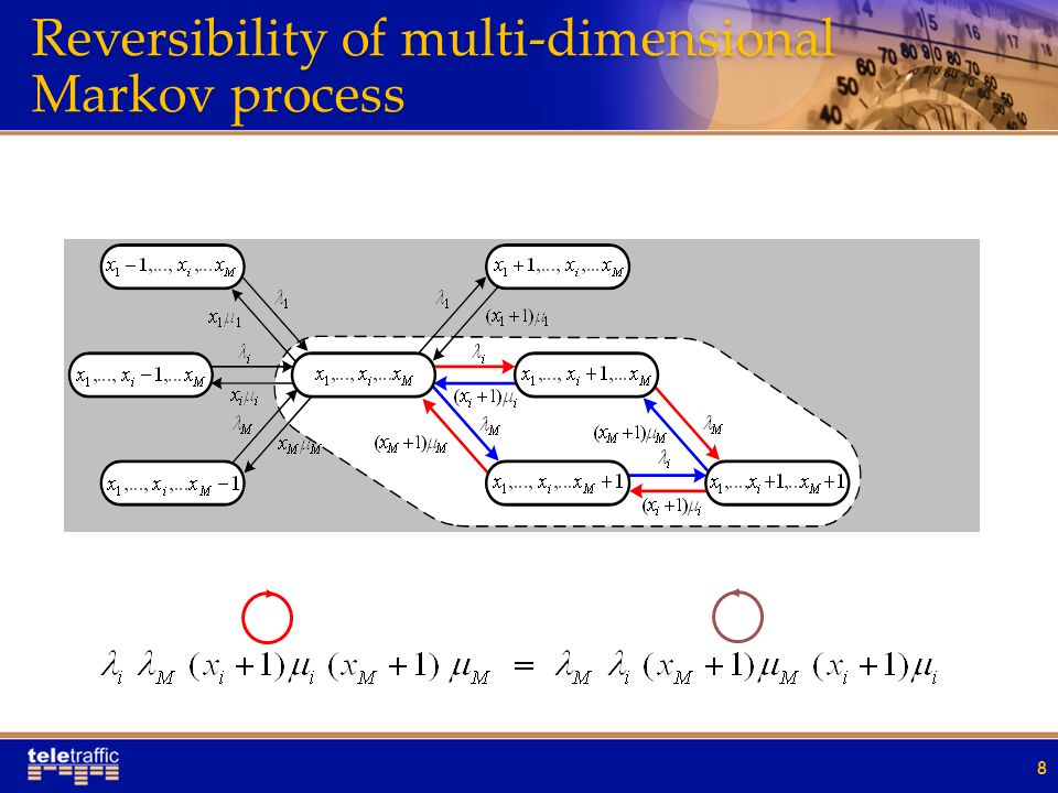 Reversibility of multi-dimensional Markov process 8