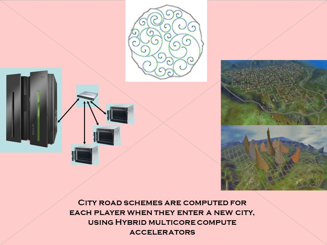 City road schemes are computed for each player when they enter a new city, using Hybrid multicore compute accelerators
