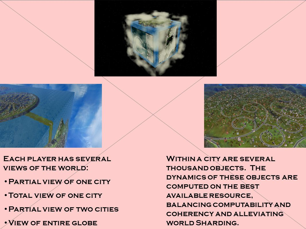 Each player has several views of the world: Partial view of one city Total view of one city Partial view of two cities View of entire globe Within a city are several thousand objects.