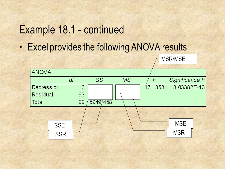 Excel provides the following ANOVA results Example 18.1 - continued SSE SSR MSE MSR MSR/MSE