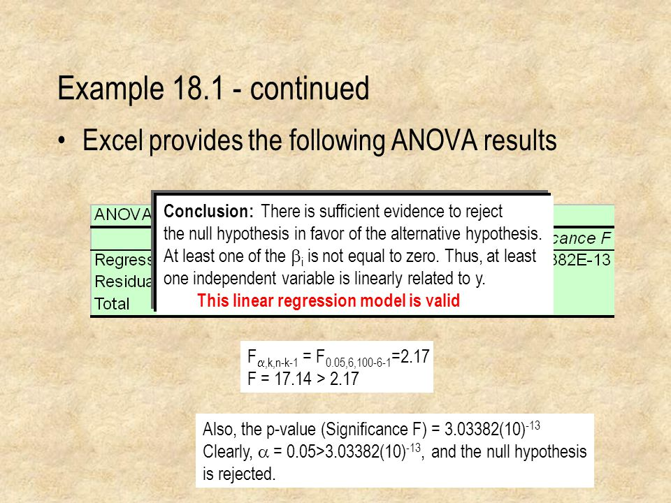 Excel provides the following ANOVA results Example 18.1 - continued F ,k,n-k-1 = F 0.05,6,100-6-1 =2.17 F = 17.14 > 2.17 Also, the p-value (Significance F) = 3.03382(10) -13 Clearly,  = 0.05>3.03382(10) -13, and the null hypothesis is rejected.