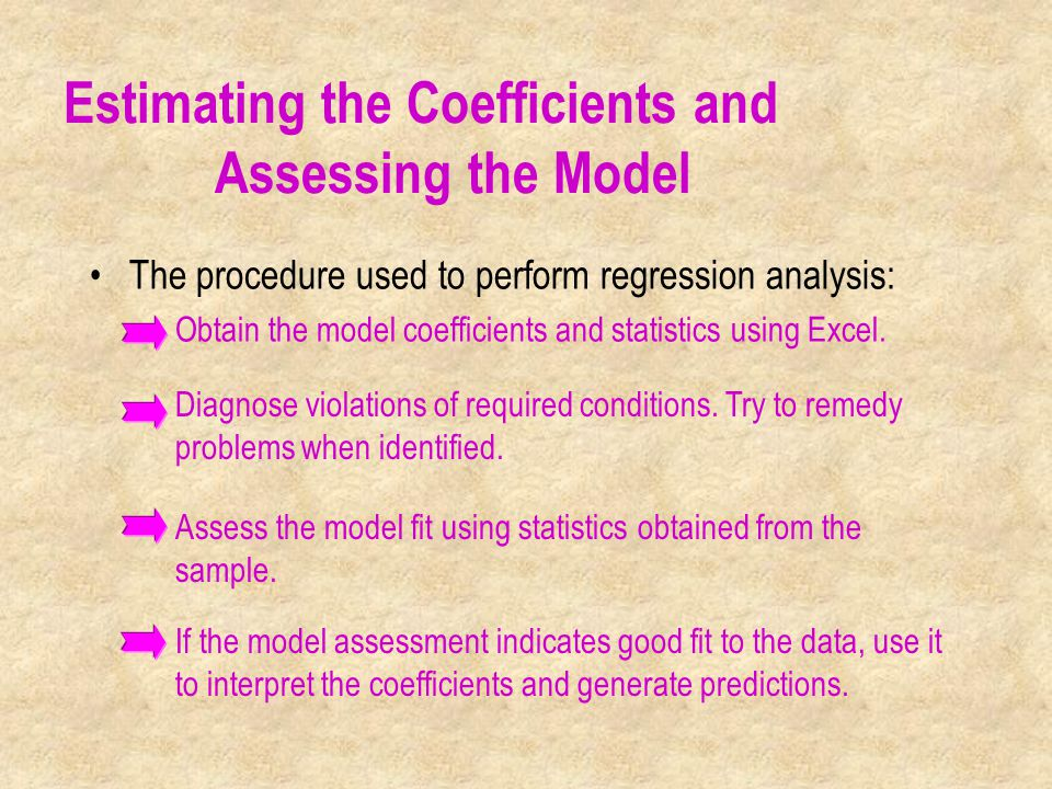 –If the model assessment indicates good fit to the data, use it to interpret the coefficients and generate predictions.