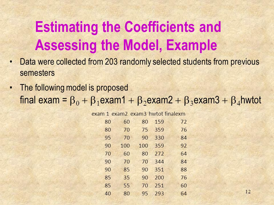 12 Data were collected from 203 randomly selected students from previous semesters The following model is proposed final exam =     exam1  