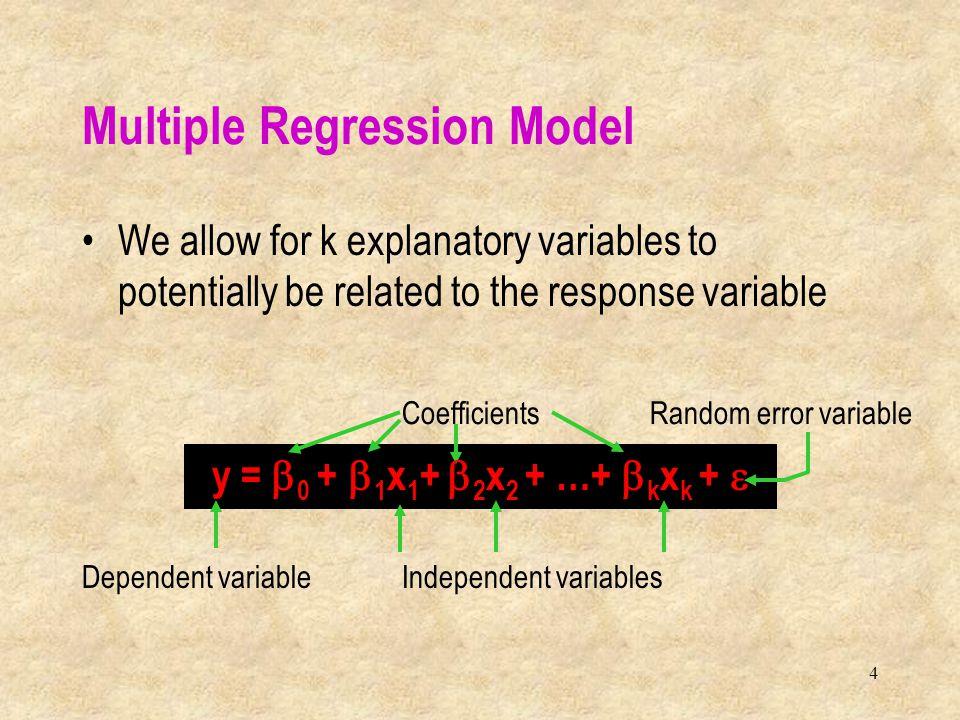 The Multiple Regression Model Idea: Examine the linear relationship between 1 response variable (y) & 2 or more explanatory variables (x i ) Population model: Y-interceptPopulation slopesRandom Error Estimated (or predicted) value of y Estimated slope coefficients Estimated multiple regression model: Estimated intercept
