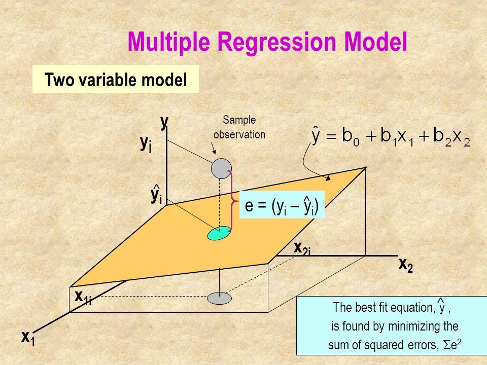 19 Regression Analysis, Excel Output Standard error of the residuals; sqrt(MSE) (standard error of the residuals) 2 : MSE=SSE/198 Sum of squares of residuals SSE