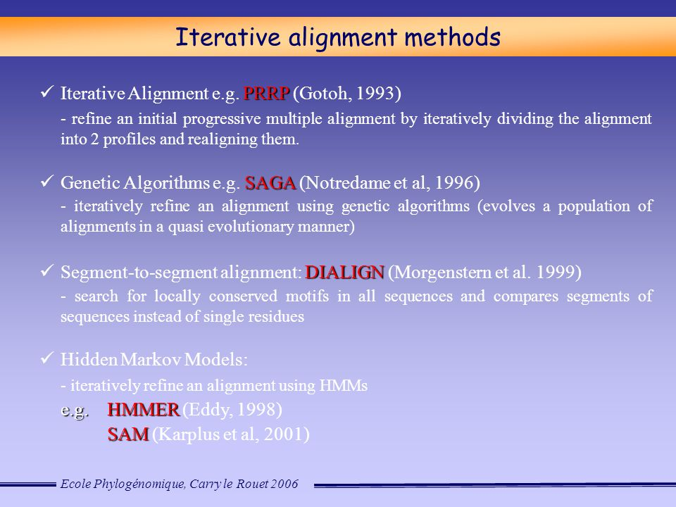 Ecole Phylogénomique, Carry le Rouet 2006 Iterative alignment methods PRRP Iterative Alignment e.g.