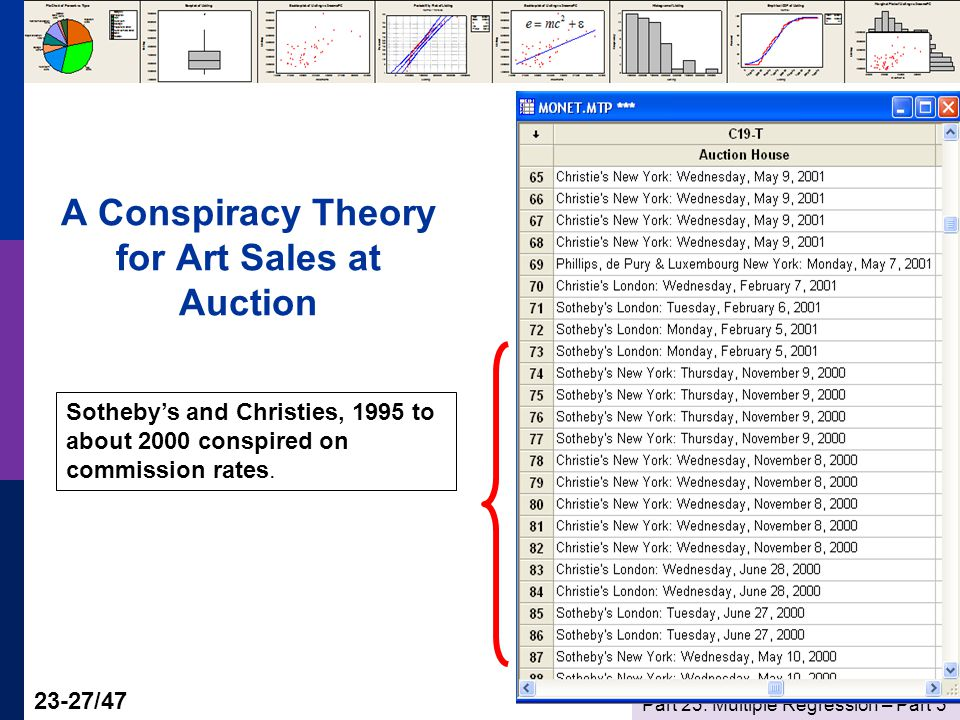 Part 23: Multiple Regression – Part /47 A Conspiracy Theory for Art Sales at Auction Sotheby's and Christies, 1995 to about 2000 conspired on commission rates.