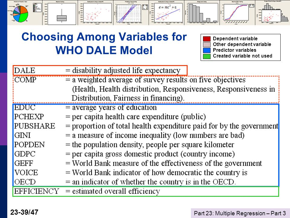 Part 23: Multiple Regression – Part /47 Choosing Among Variables for WHO DALE Model Dependent variable Other dependent variable Predictor variables Created variable not used