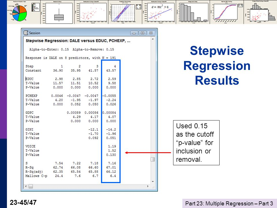 Part 23: Multiple Regression – Part /47 Used 0.15 as the cutoff p-value for inclusion or removal.