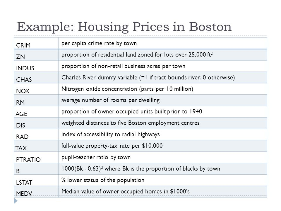Example: Housing Prices in Boston CRIM per capita crime rate by town ZN proportion of residential land zoned for lots over 25,000 ft 2 INDUS proportio