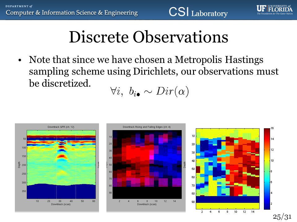 25/31 CSI Laboratory 2010 Discrete Observations Note that since we have chosen a Metropolis Hastings sampling scheme using Dirichlets, our observation