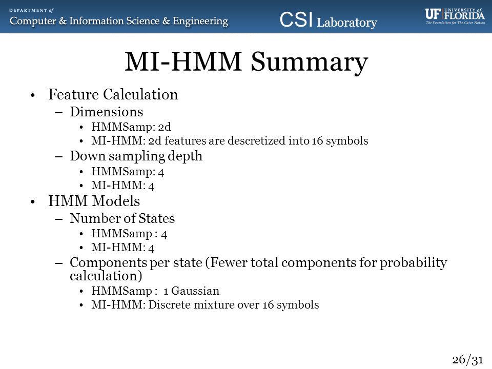 26/31 CSI Laboratory 2010 MI-HMM Summary Feature Calculation –Dimensions HMMSamp: 2d MI-HMM: 2d features are descretized into 16 symbols –Down samplin