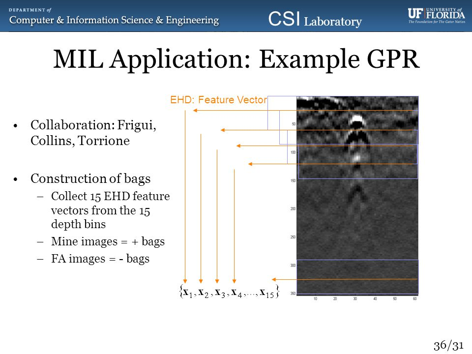 36/31 CSI Laboratory 2010 MIL Application: Example GPR Collaboration: Frigui, Collins, Torrione Construction of bags –Collect 15 EHD feature vectors f