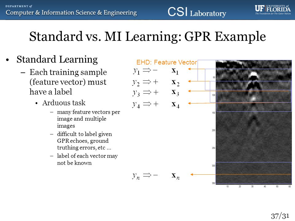 37/31 CSI Laboratory 2010 Standard vs. MI Learning: GPR Example Standard Learning –Each training sample (feature vector) must have a label Arduous tas