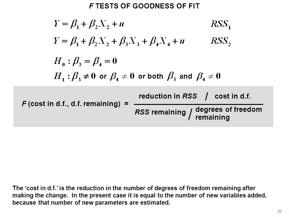 F TESTS OF GOODNESS OF FIT 30 The 'cost in d.f.' is the reduction in the number of degrees of freedom remaining after making the change. In the presen