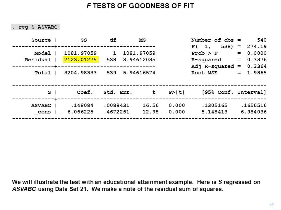 . reg S ASVABC Source | SS df MS Number of obs = 540 -------------+------------------------------ F( 1, 538) = 274.19 Model | 1081.97059 1 1081.97059