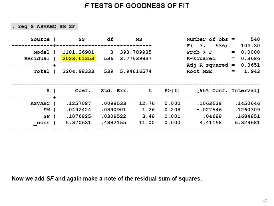 F TESTS OF GOODNESS OF FIT 47 Now we add SF and again make a note of the residual sum of squares.. reg S ASVABC SM SF Source | SS df MS Number of obs