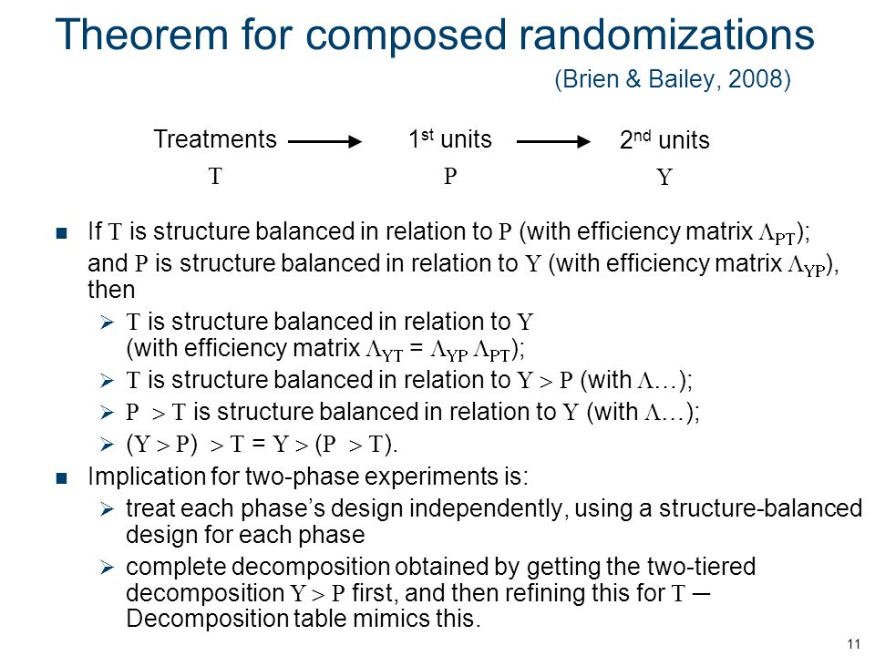 Theorem for composed randomizations (Brien & Bailey, 2008) If T is structure balanced in relation to R (with efficiency matrix  RT ); and R is structure balanced in relation to U (with efficiency matrix  UR ), then  T is structure balanced in relation to U (with efficiency matrix  UT =  UR  RT );  T is structure balanced in relation to U  R (with  …);  R  T is structure balanced in relation to U (with  …);  (U  R)  T = U  (R  T).