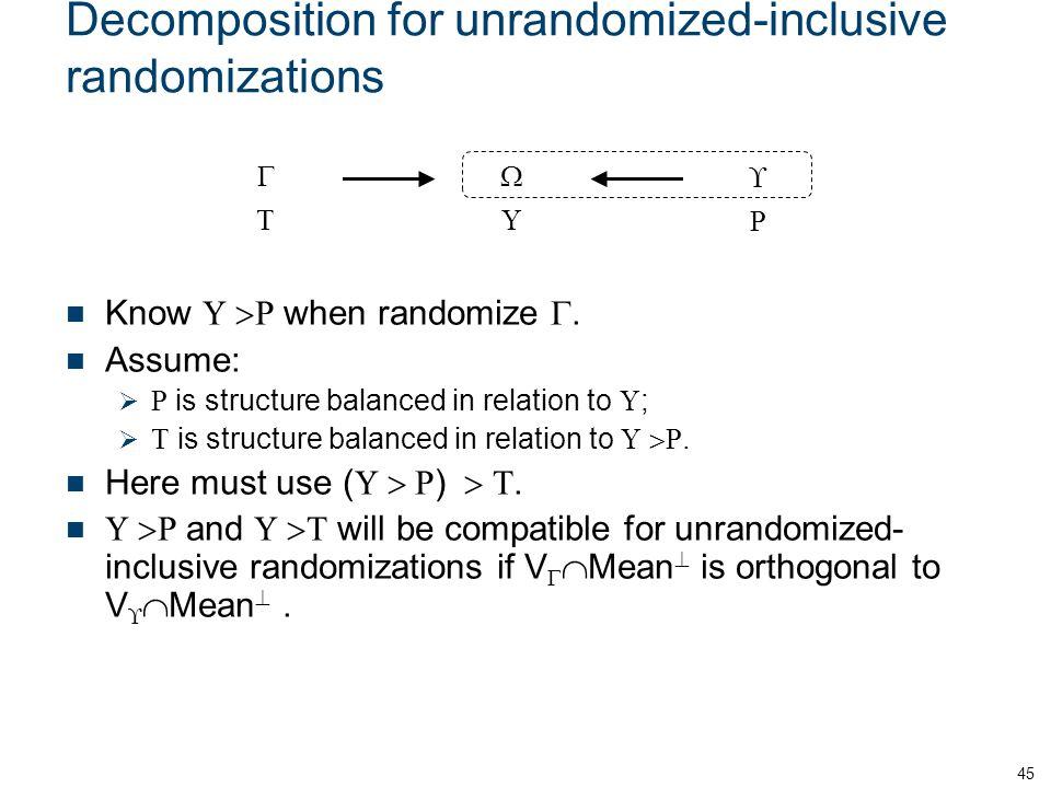 Decomposition for unrandomized-inclusive randomizations Know U  R when randomize .