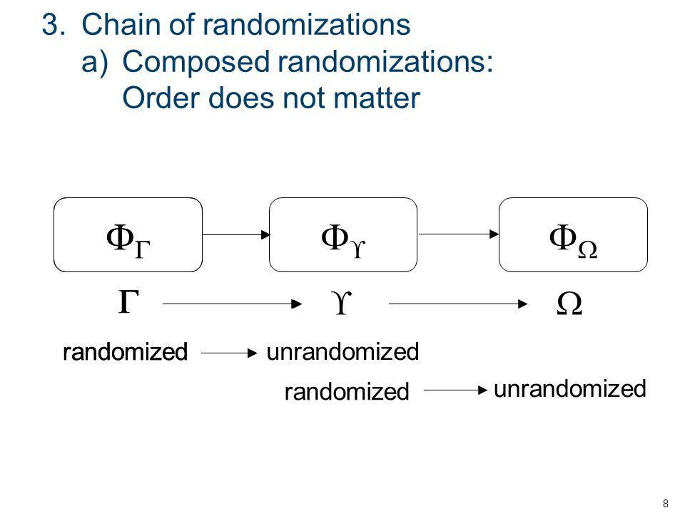 3.Chain of randomizations a)Composed randomizations: Order does not matter 8 randomized    unrandomized    randomized  