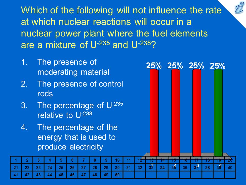 Which of the following will not influence the rate at which nuclear reactions will occur in a nuclear power plant where the fuel elements are a mixture of U -235 and U -238 .