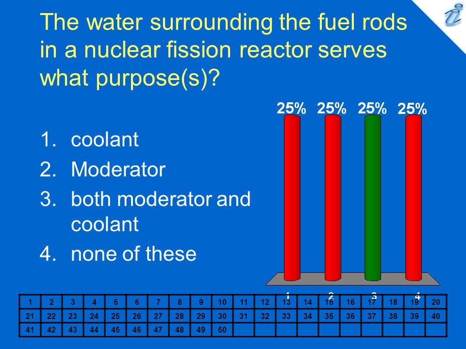 The water surrounding the fuel rods in a nuclear fission reactor serves what purpose(s).