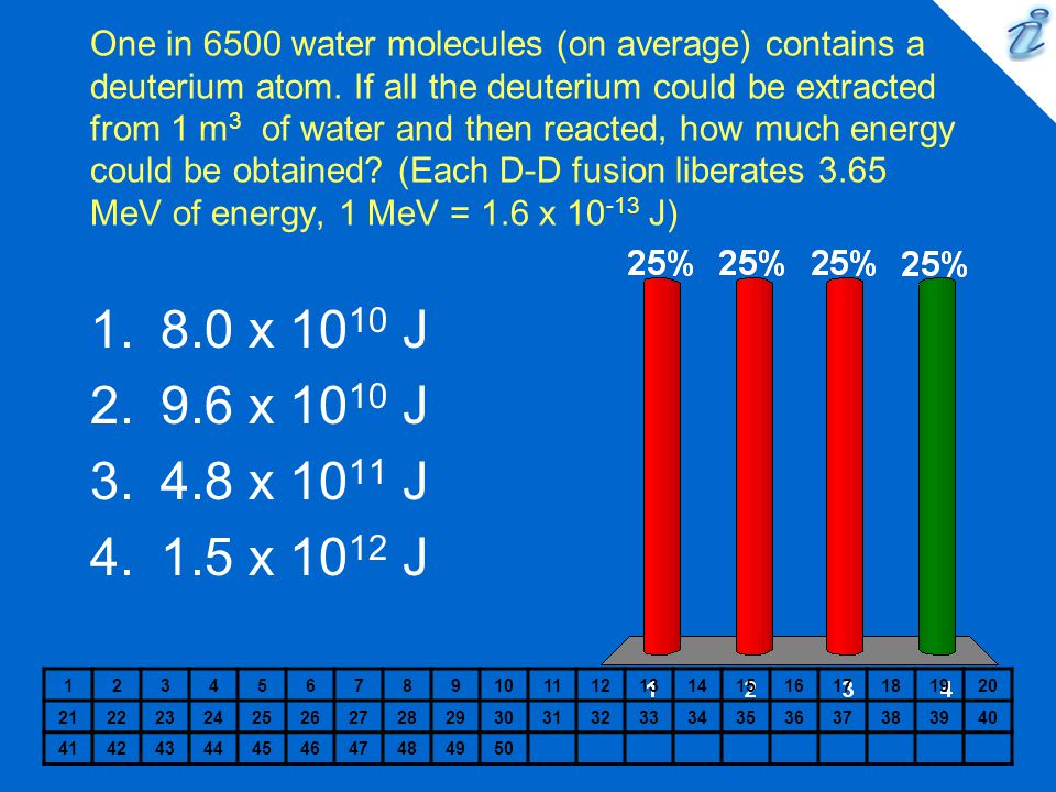 One in 6500 water molecules (on average) contains a deuterium atom.