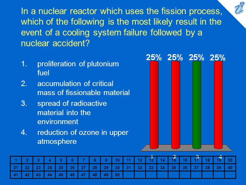 In a nuclear reactor which uses the fission process, which of the following is the most likely result in the event of a cooling system failure followed by a nuclear accident.