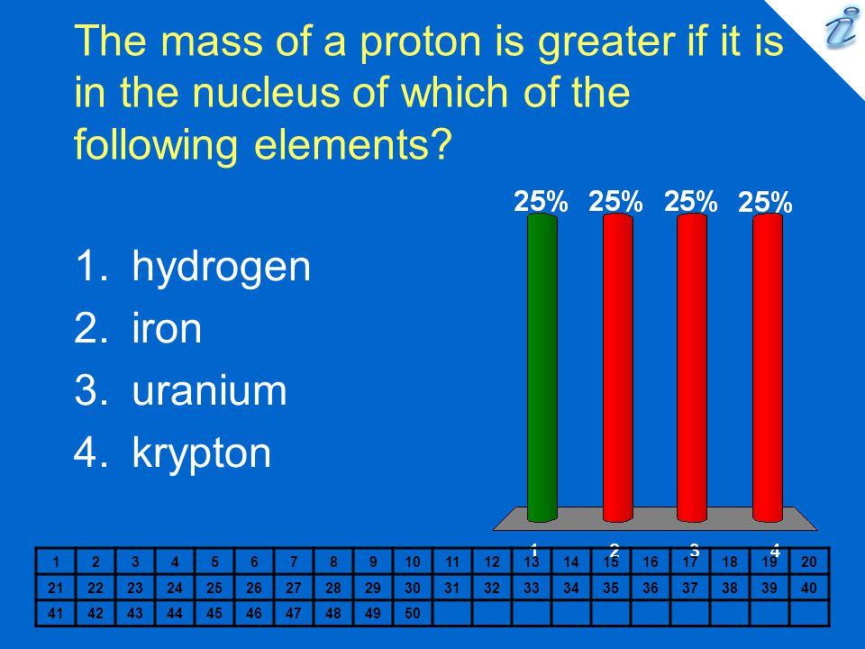 The mass of a proton is greater if it is in the nucleus of which of the following elements.