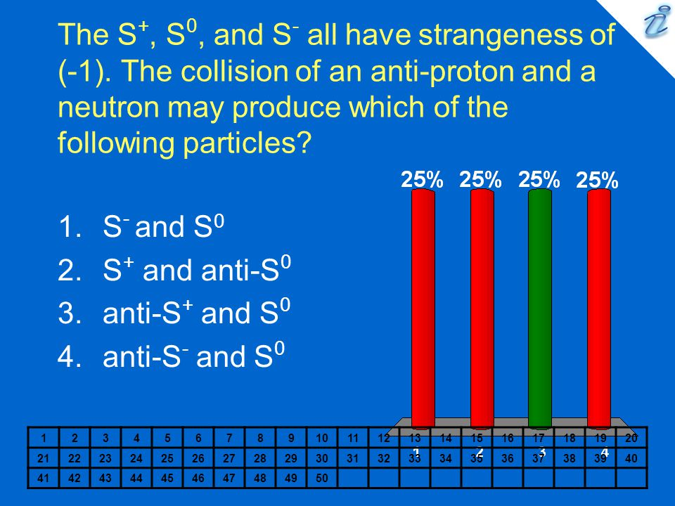 The S +, S 0, and S - all have strangeness of (-1).