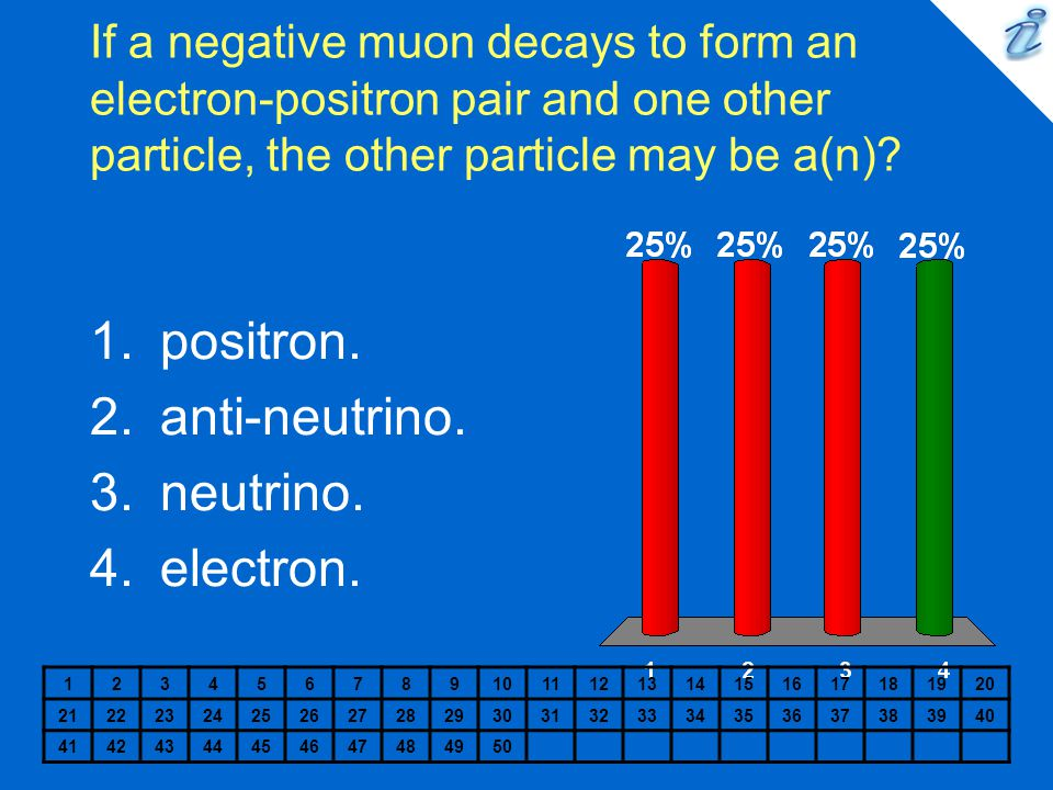 If a negative muon decays to form an electron-positron pair and one other particle, the other particle may be a(n).