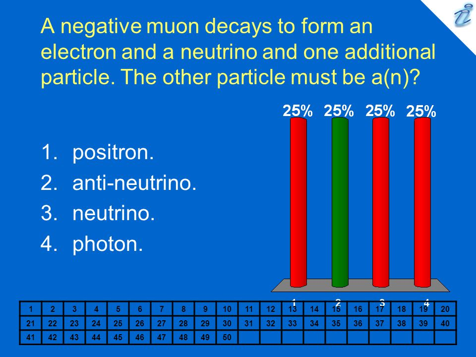 A negative muon decays to form an electron and a neutrino and one additional particle.