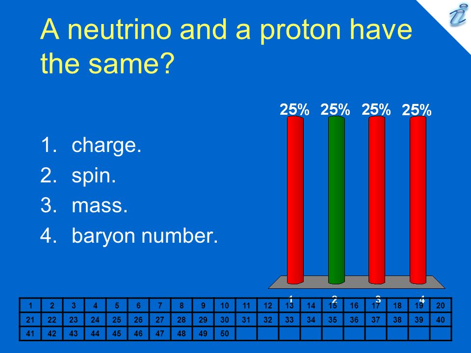 A neutrino and a proton have the same.