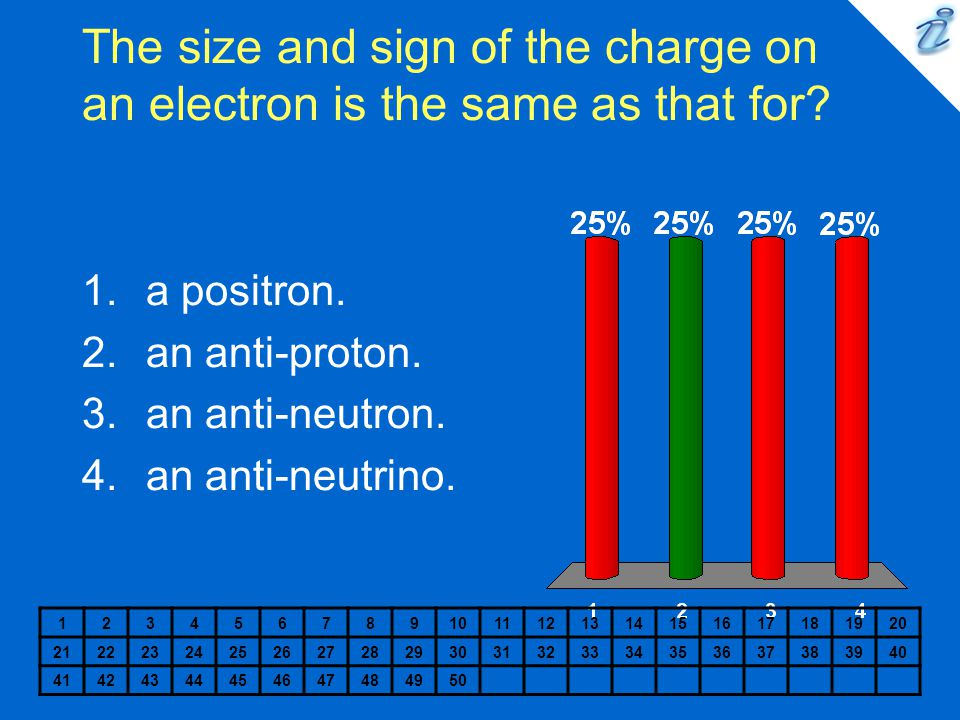 The size and sign of the charge on an electron is the same as that for.