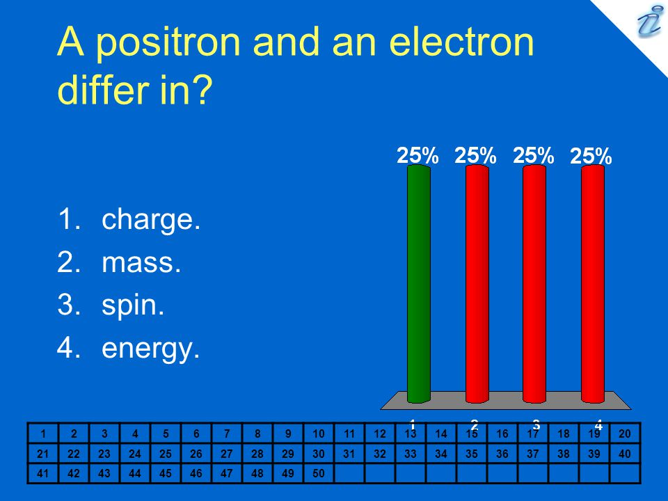 A positron and an electron differ in.