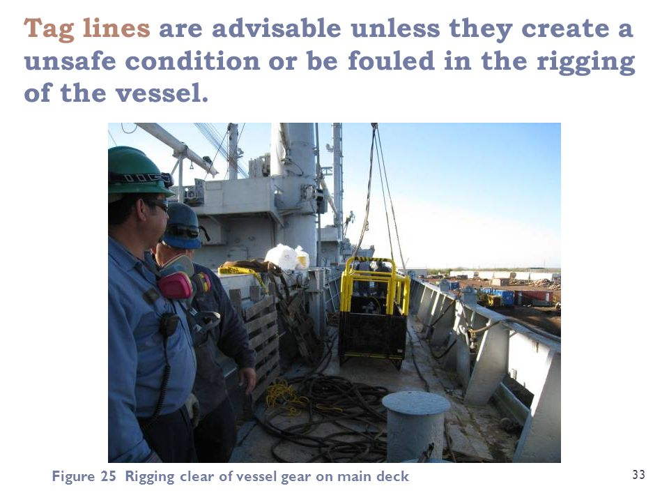 Tag lines are advisable unless they create a unsafe condition or be fouled in the rigging of the vessel.