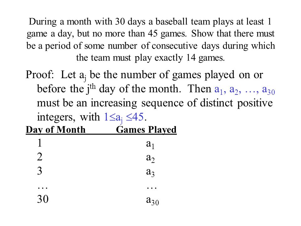 During a month with 30 days a baseball team plays at least 1 game a day, but no more than 45 games.