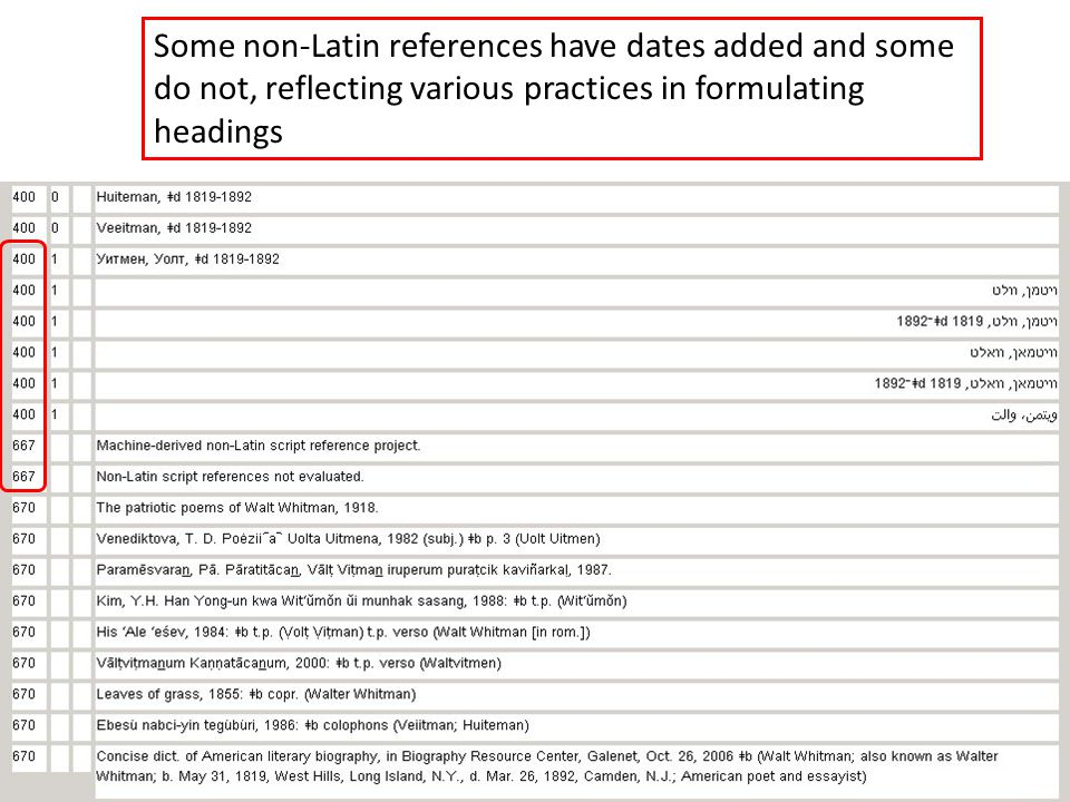 Some non-Latin references have dates added and some do not, reflecting various practices in formulating headings 11